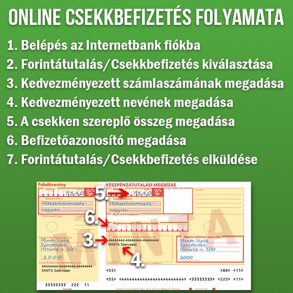 Magyar Éremkibocsátó Kft. - Online csekkbefizetés
